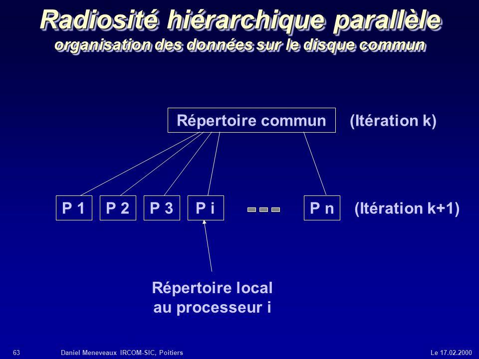 Radiosité hiérarchique parallèle organisation des données sur le disque commun