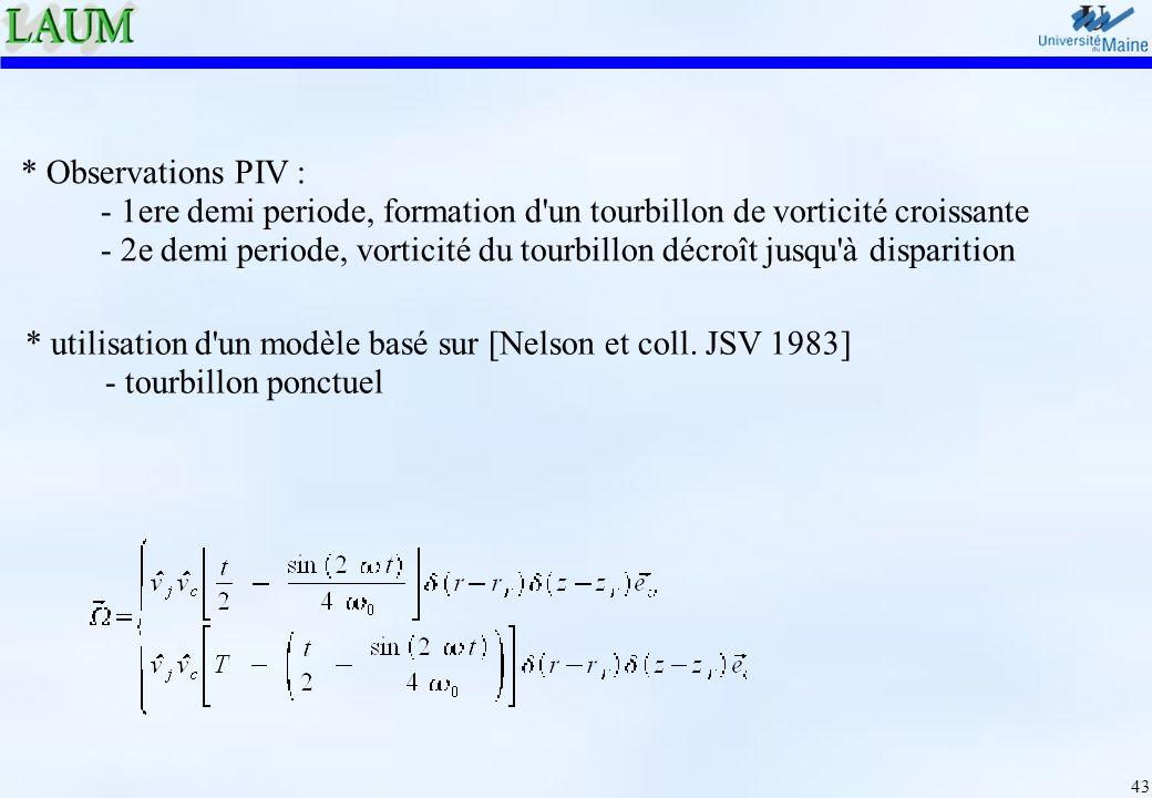 * Observations PIV : - 1ere demi periode, formation d un tourbillon de vorticité croissante.