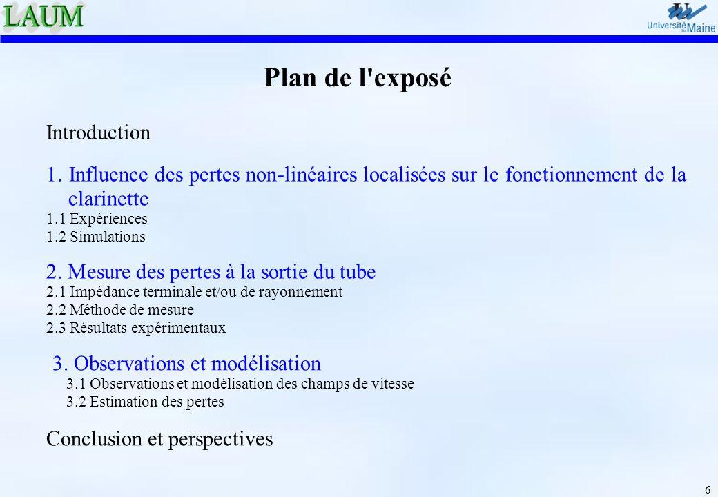 Plan de l exposé Introduction