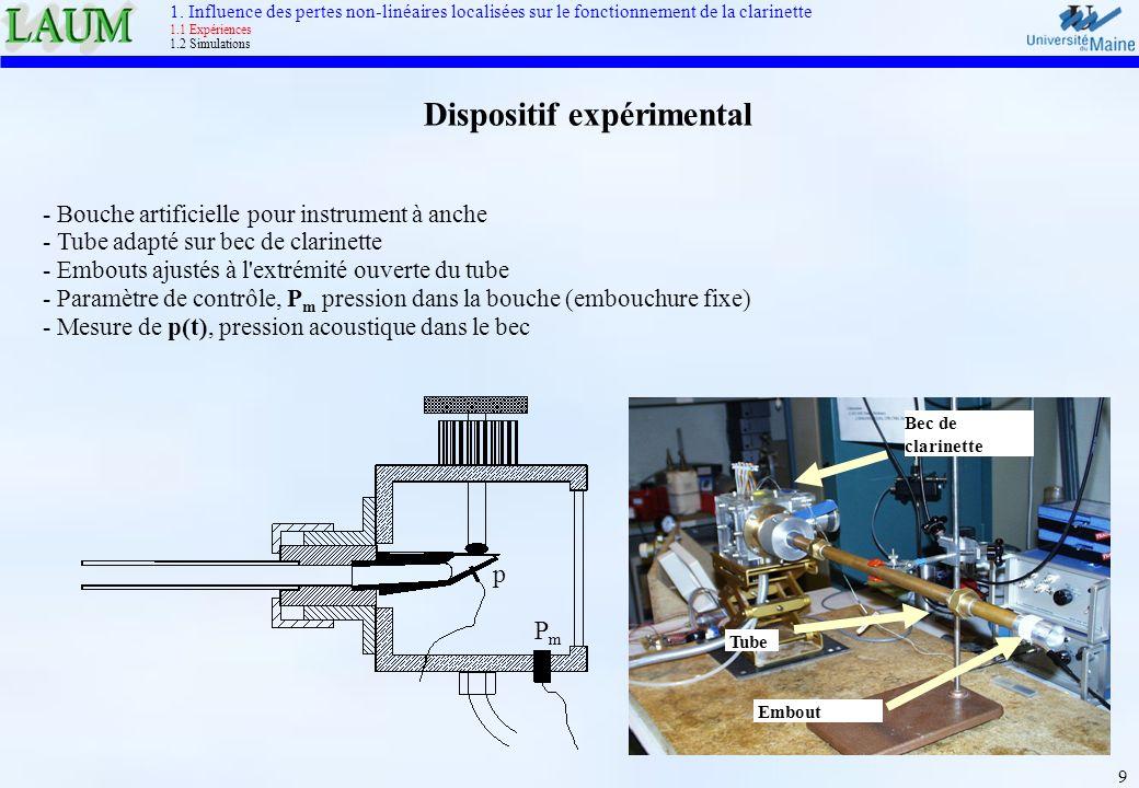 Dispositif expérimental