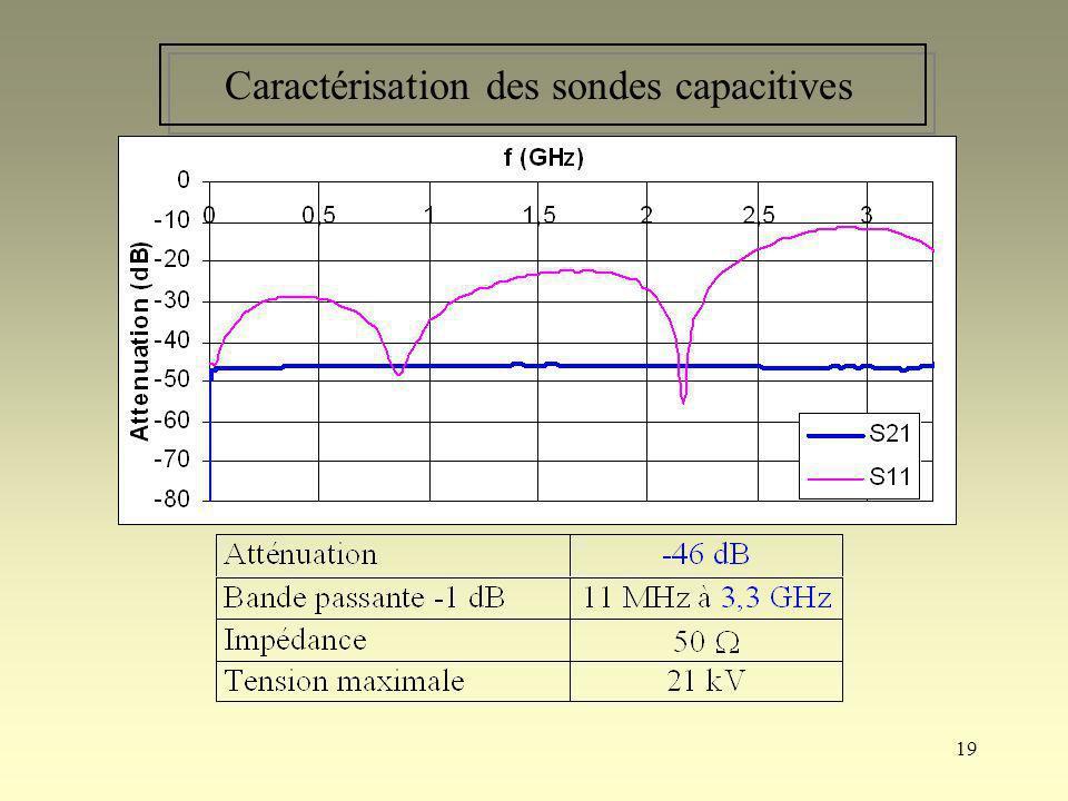 Caractérisation des sondes capacitives