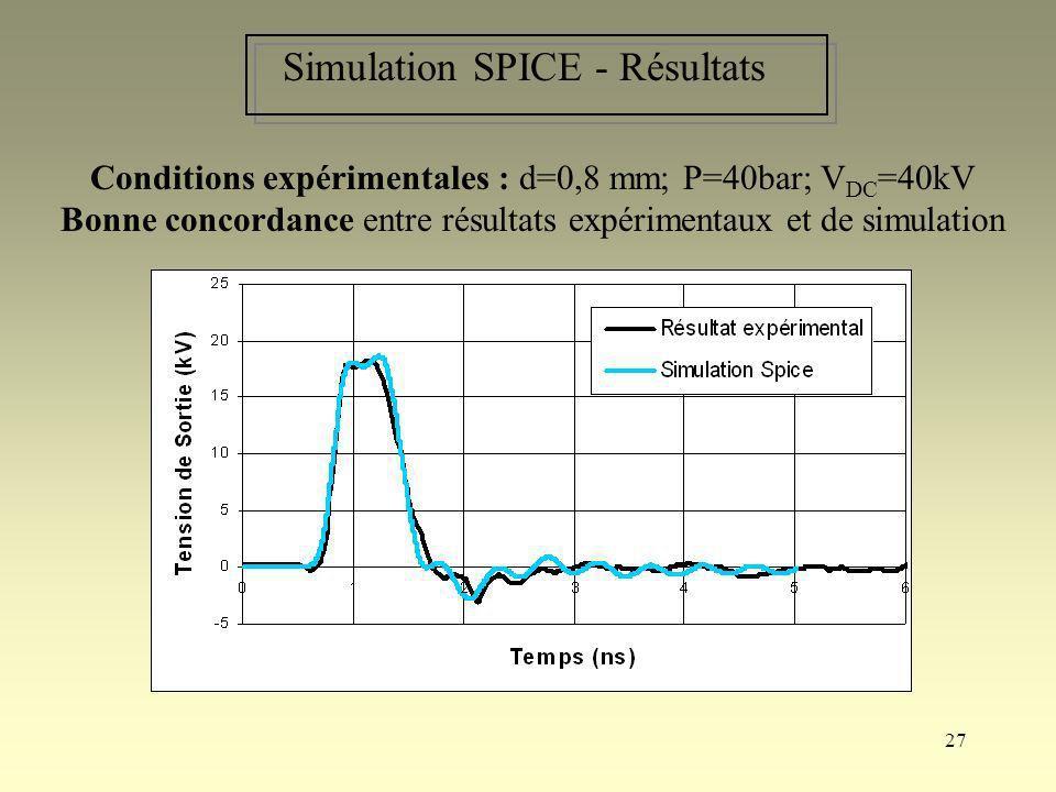 Simulation SPICE - Résultats