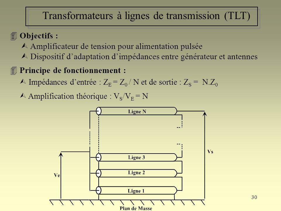 Transformateurs à lignes de transmission (TLT)