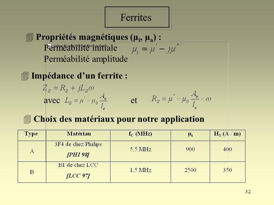 Ferrites  Propriétés magnétiques (µi, µa) : Perméabilité initiale