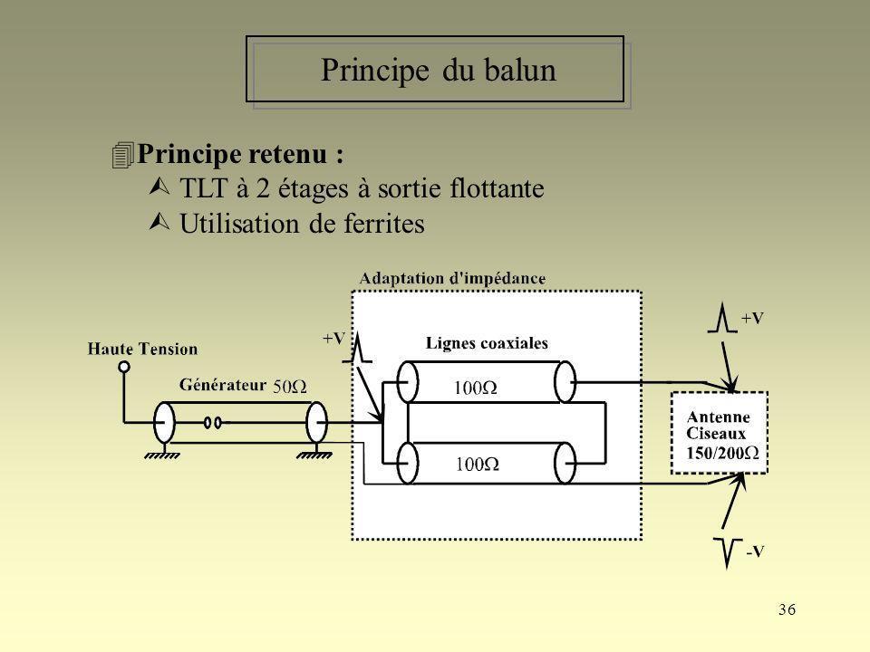 Principe du balun Principe retenu :