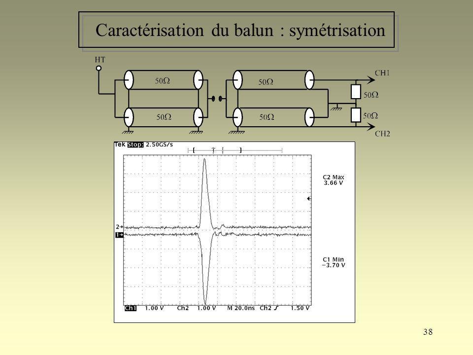 Caractérisation du balun : symétrisation