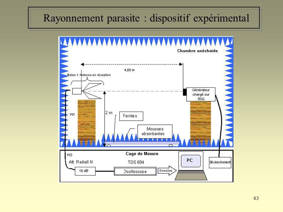 Rayonnement parasite : dispositif expérimental