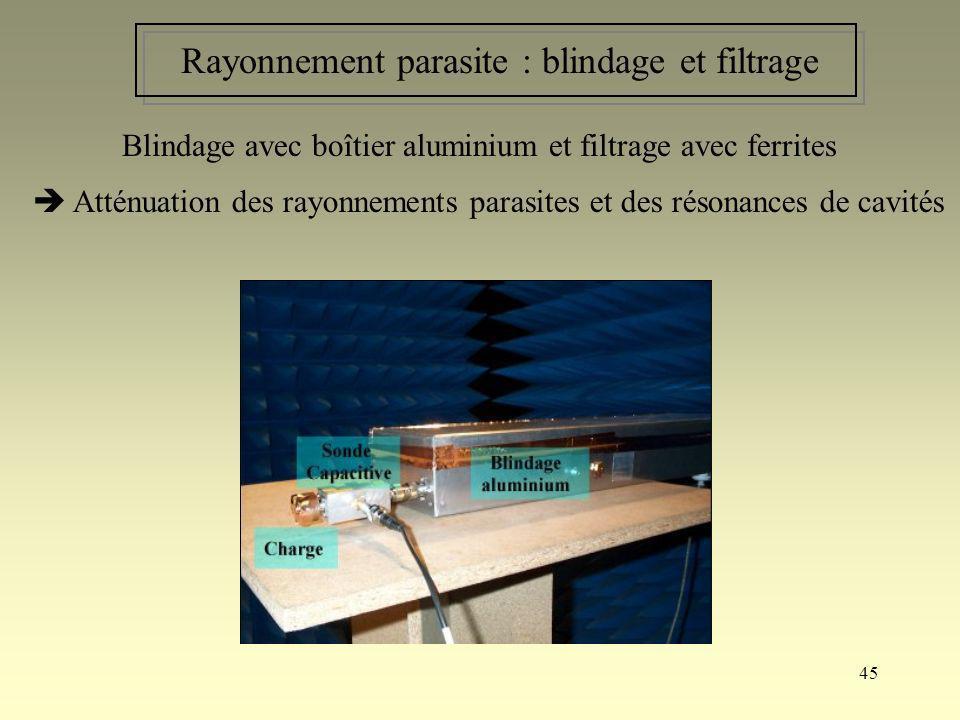 Rayonnement parasite : blindage et filtrage