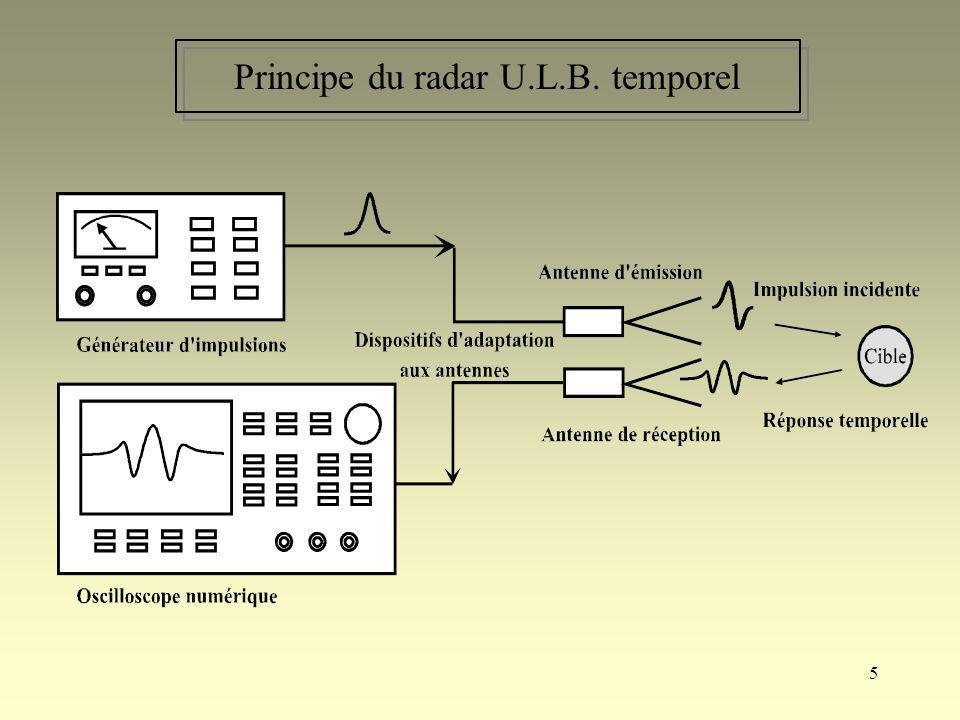 Principe du radar U.L.B. temporel