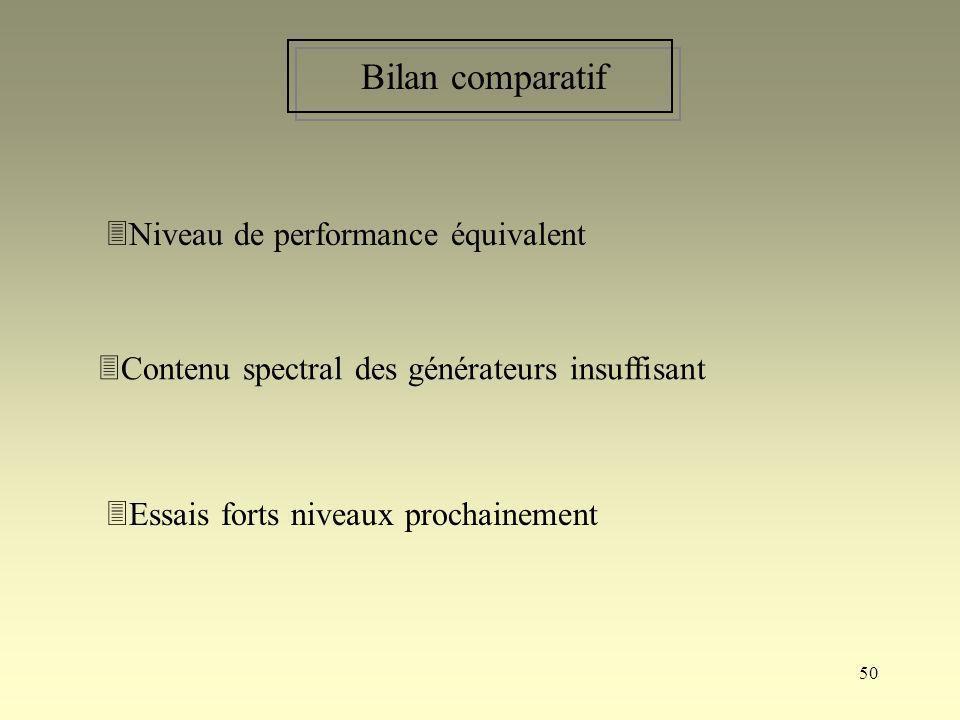 Bilan comparatif Niveau de performance équivalent