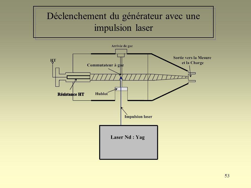 Déclenchement du générateur avec une impulsion laser