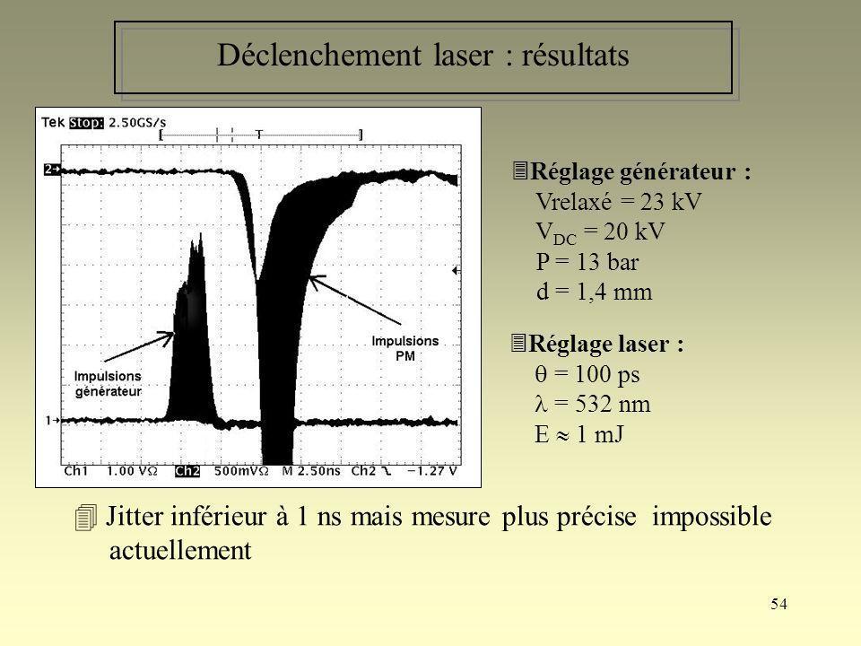 Déclenchement laser : résultats