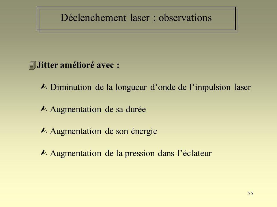 Déclenchement laser : observations