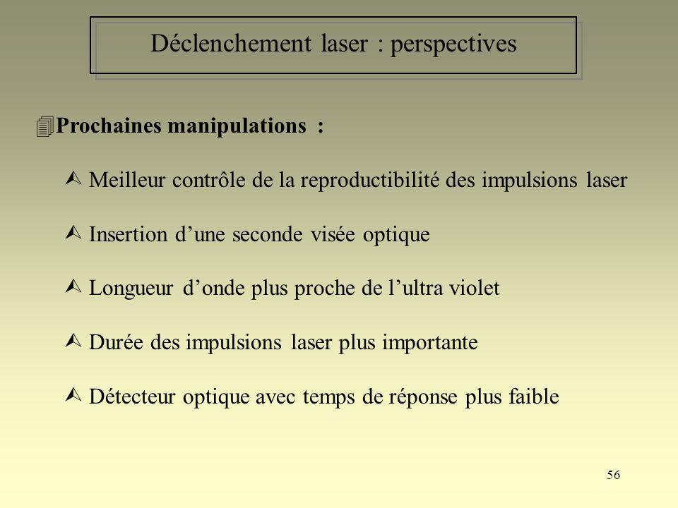 Déclenchement laser : perspectives