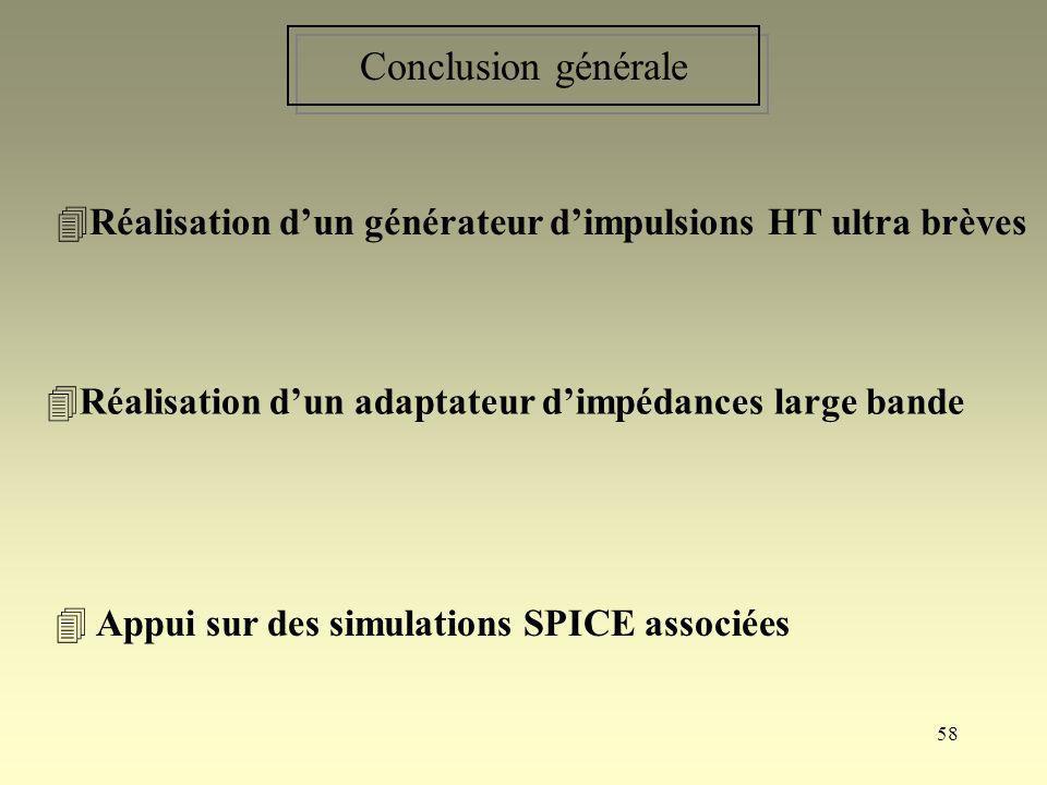 Conclusion générale Réalisation d'un générateur d'impulsions HT ultra brèves. Réalisation d'un adaptateur d'impédances large bande.