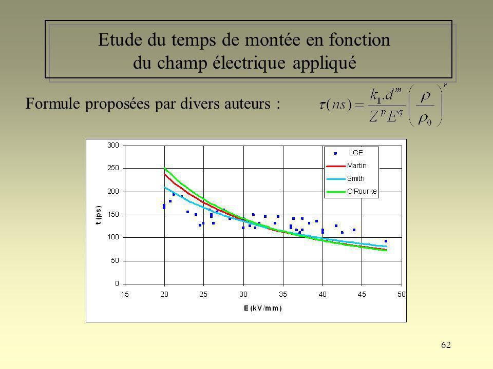 Etude du temps de montée en fonction du champ électrique appliqué