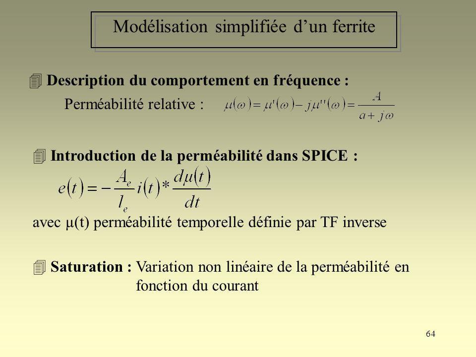 Modélisation simplifiée d'un ferrite