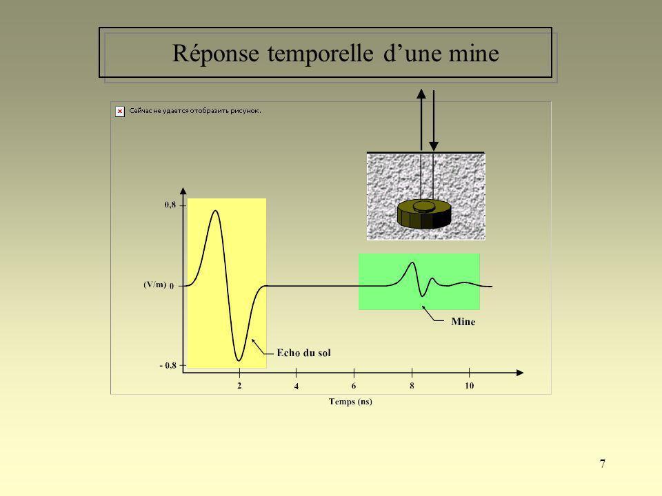 Réponse temporelle d'une mine