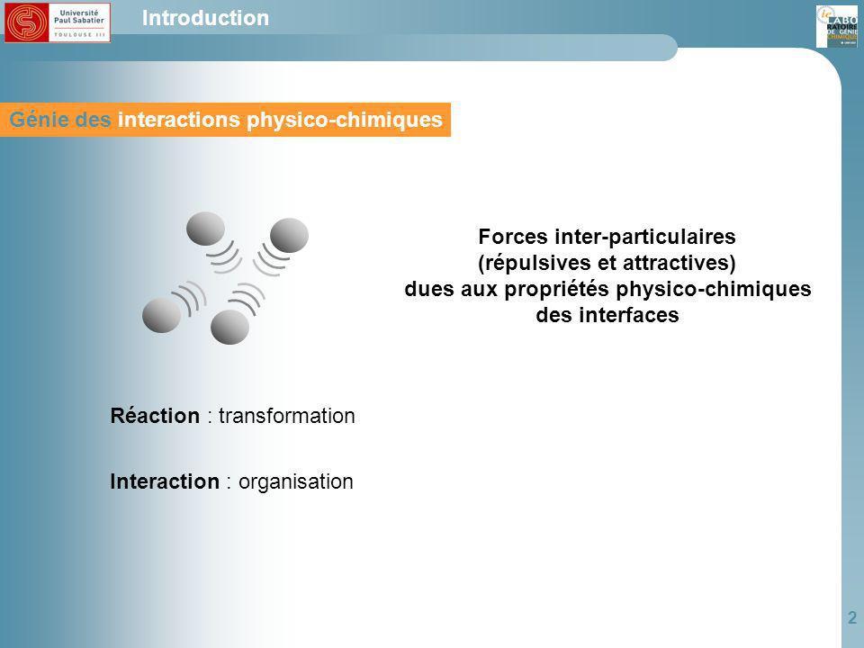applications of supramolecular chemistry ppt