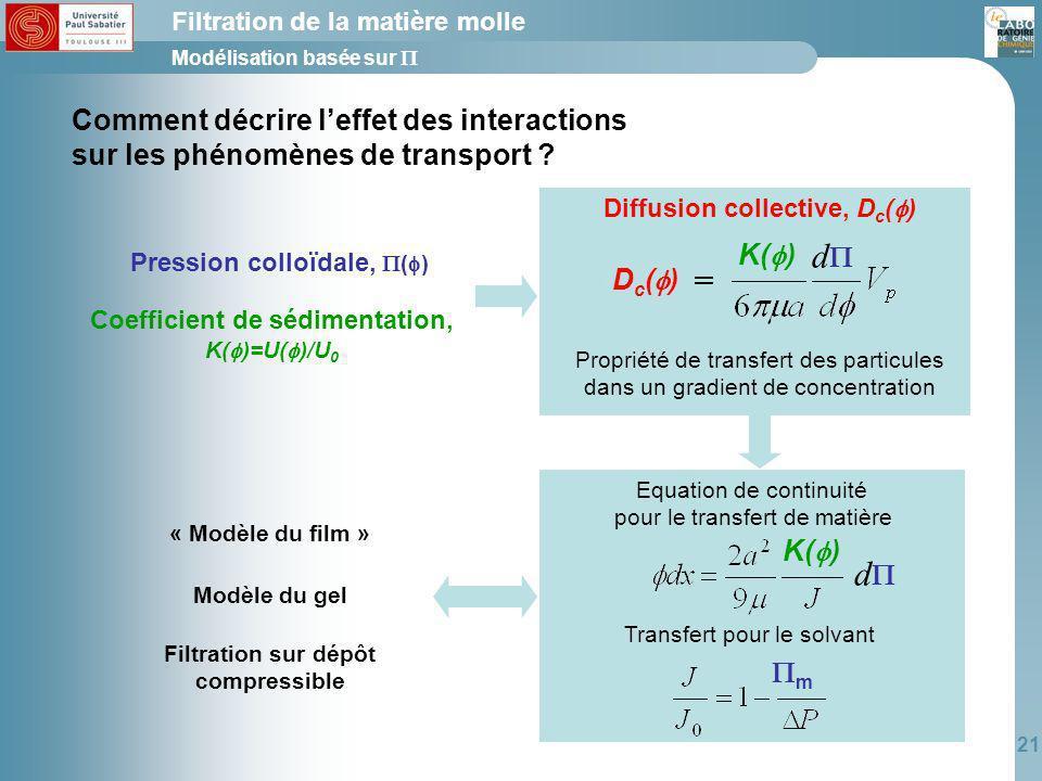 dP dP Comment décrire l'effet des interactions