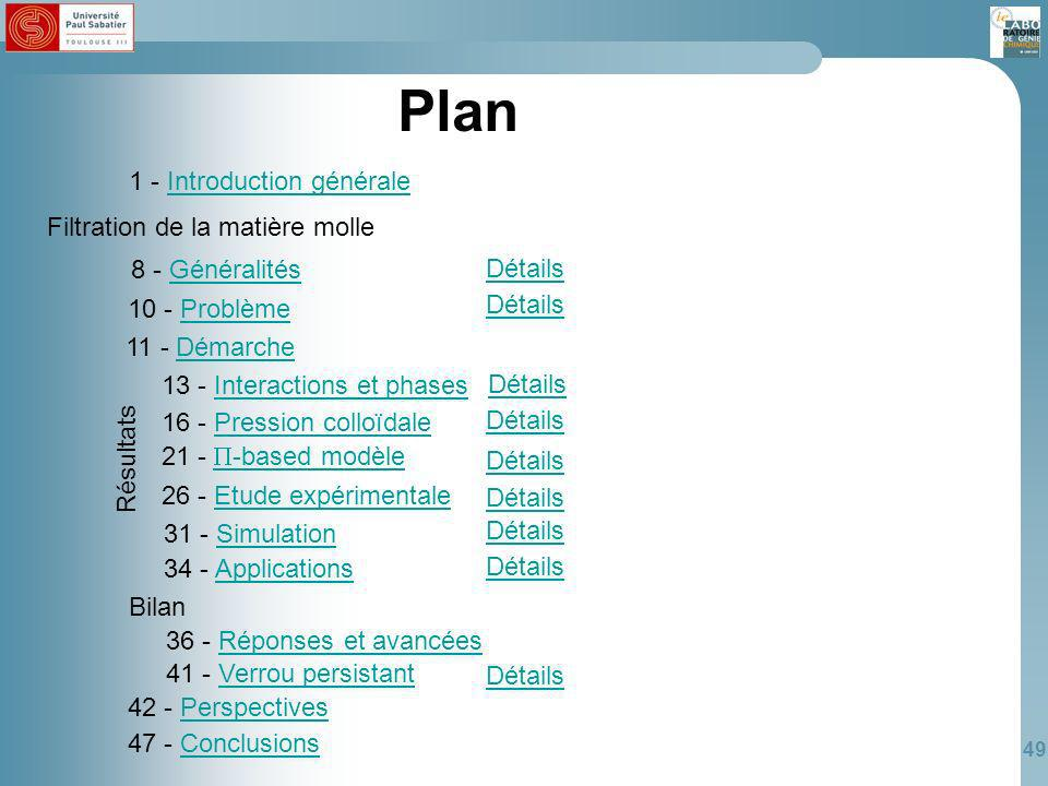 Plan 1 - Introduction générale Filtration de la matière molle