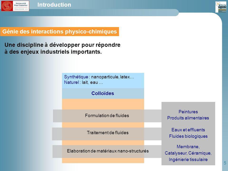 Génie des interactions physico-chimiques
