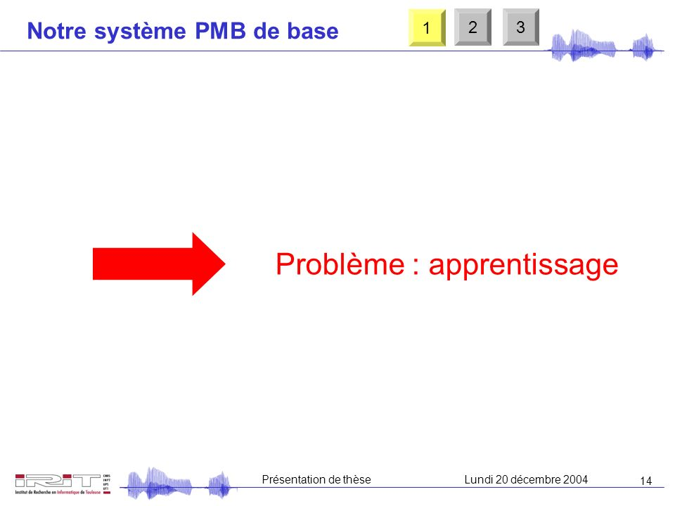 Notre système PMB de base