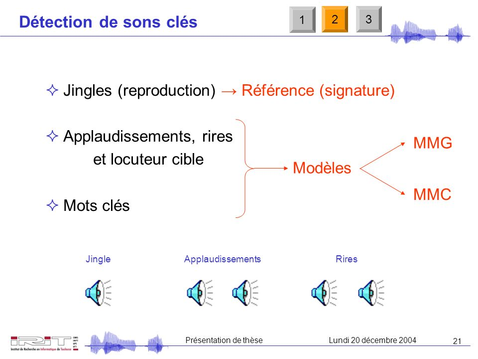 Présentation de thèse Lundi 20 décembre 2004