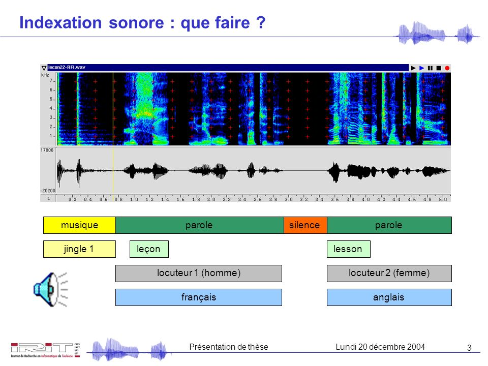Indexation sonore : que faire