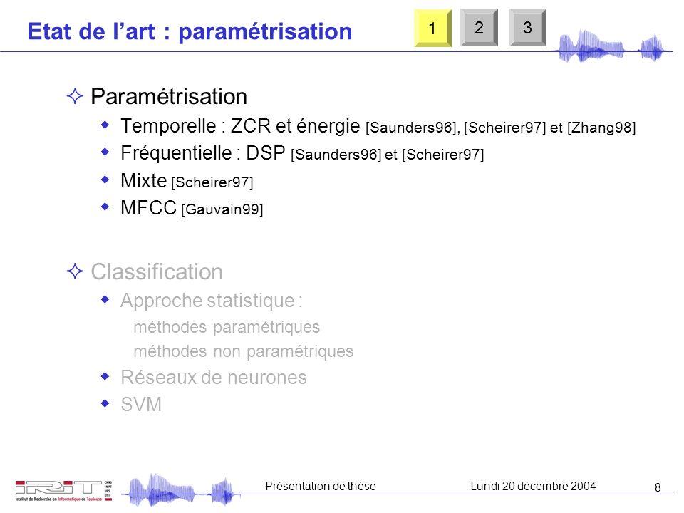 Etat de l'art : paramétrisation