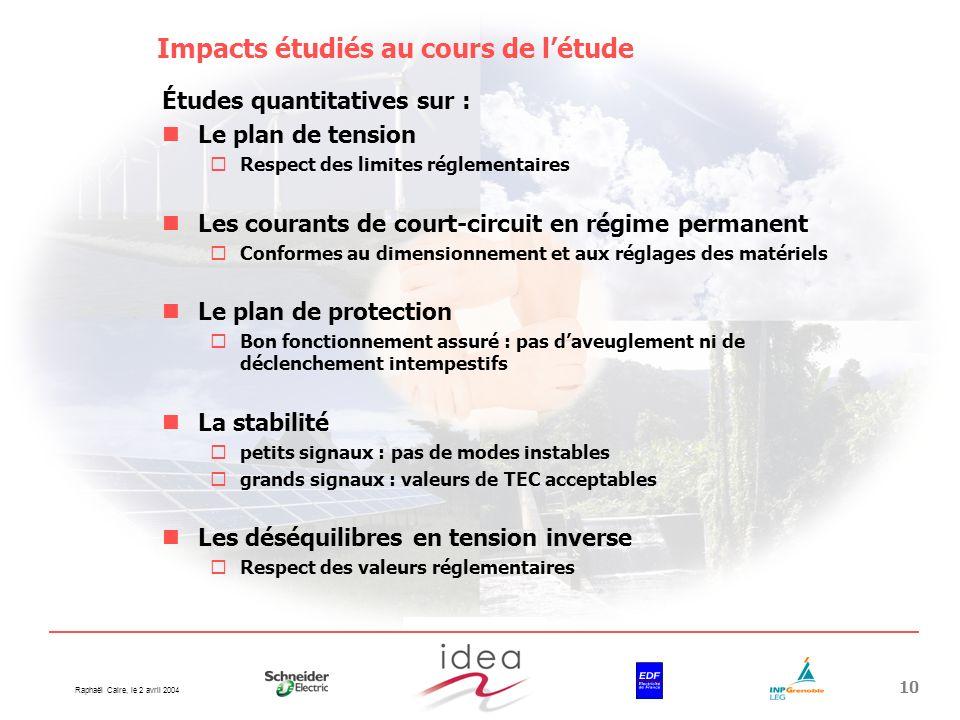 Impacts étudiés au cours de l'étude
