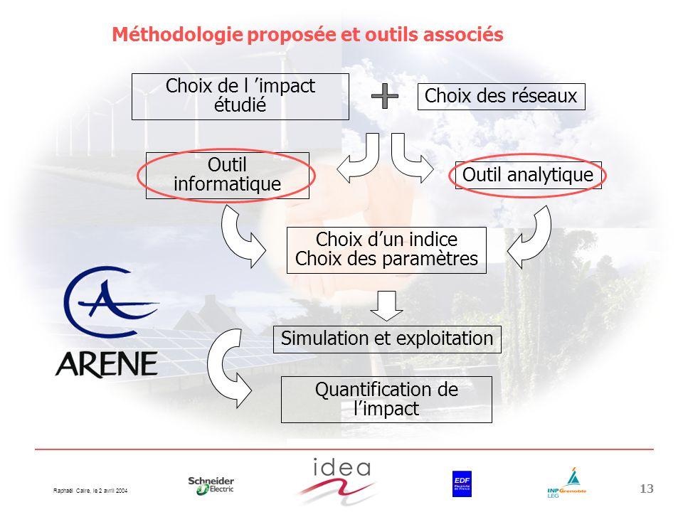 Méthodologie proposée et outils associés