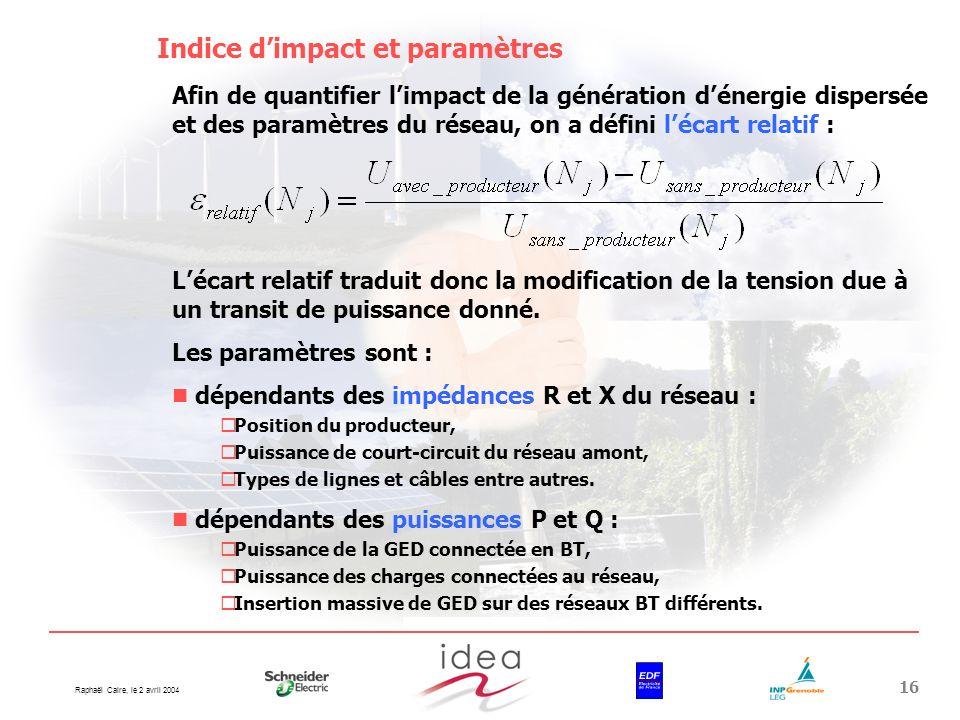 Indice d'impact et paramètres