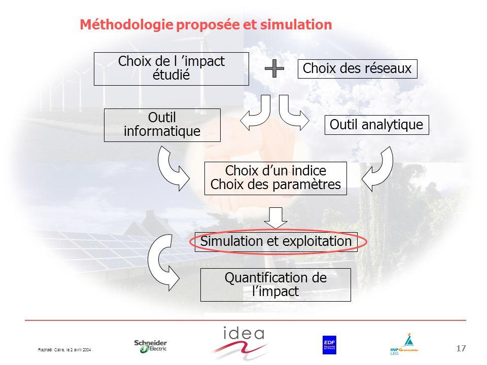 Méthodologie proposée et simulation