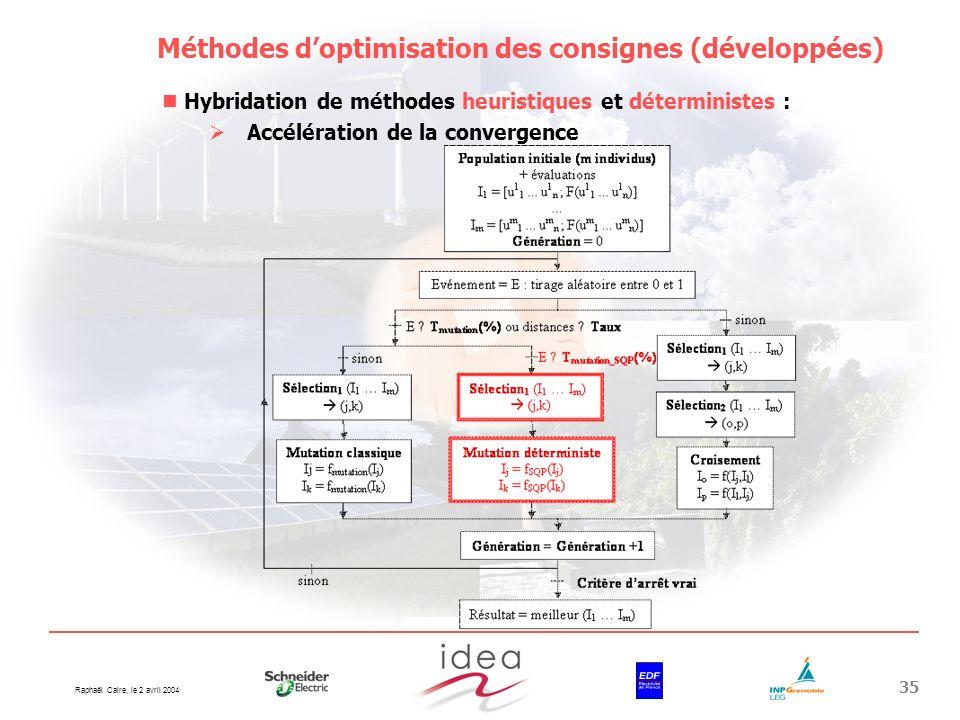 Méthodes d'optimisation des consignes (développées)