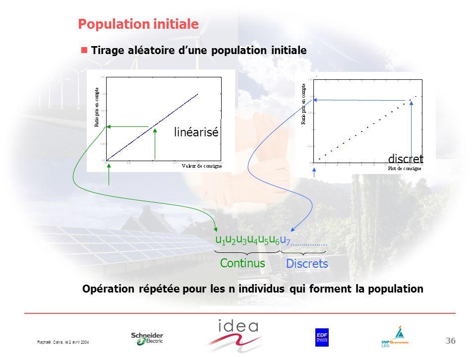 Population initiale linéarisé discret u1 u2u3u4u5u6 u7…………….. Continus