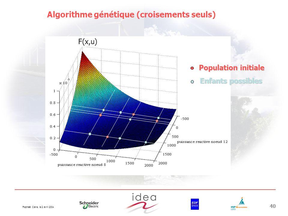 Algorithme génétique (croisements seuls)