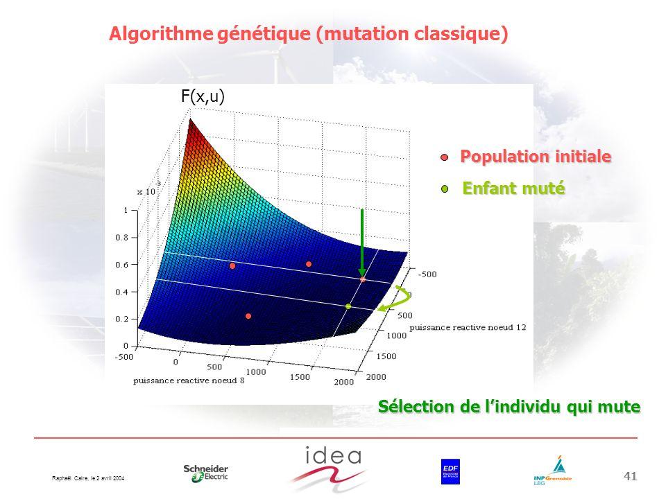 Algorithme génétique (mutation classique)