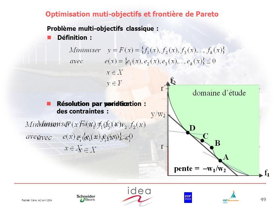 Optimisation muti-objectifs et frontière de Pareto