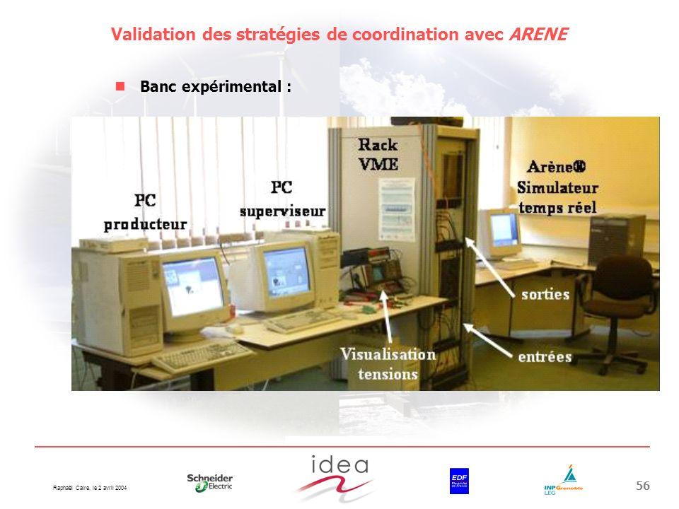 Validation des stratégies de coordination avec ARENE