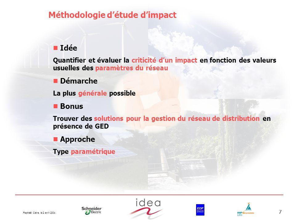 Méthodologie d'étude d'impact