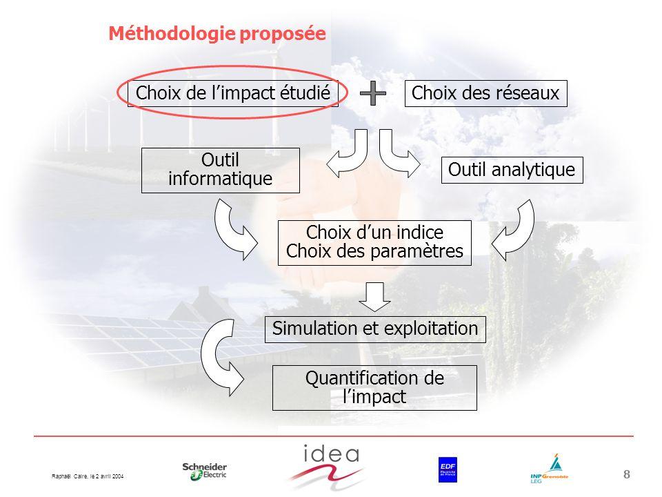 Méthodologie proposée