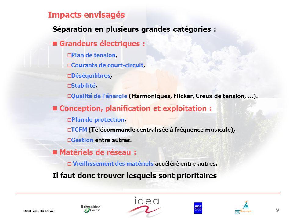 Impacts envisagés Séparation en plusieurs grandes catégories :
