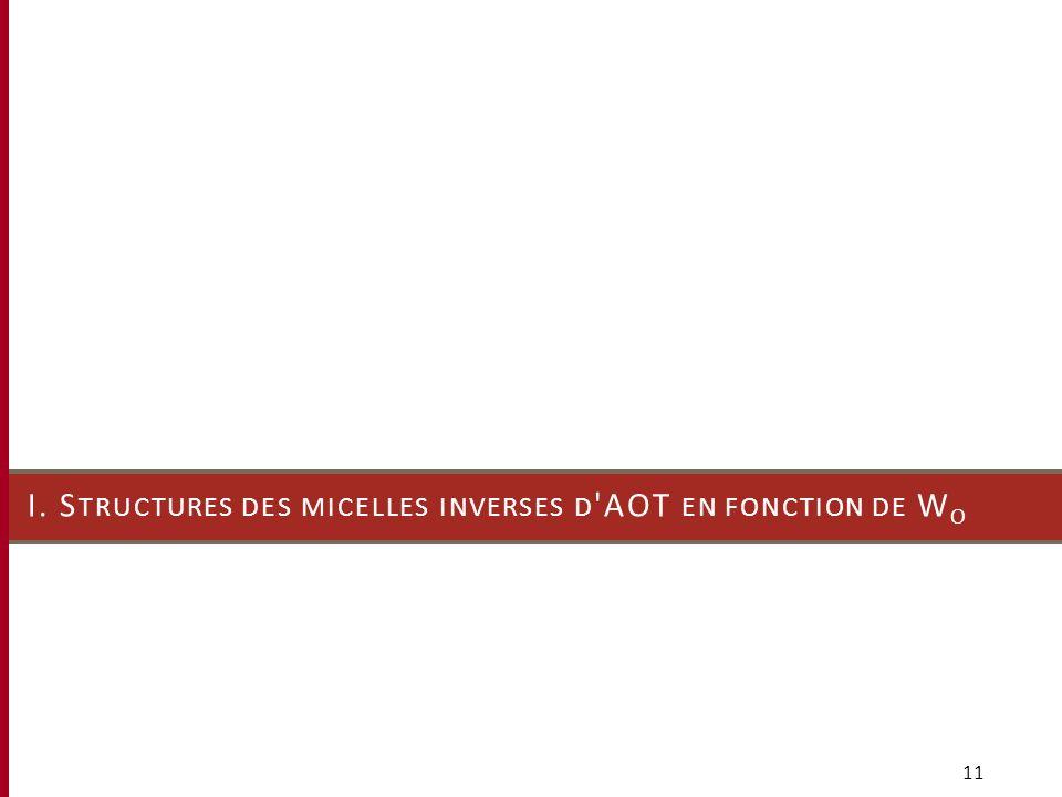 I. Structures des micelles inverses d AOT en fonction de Wo