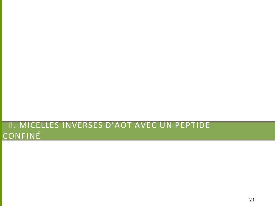 II. MICELLES INVERSES D'AOT AVEC UN PEPTIDE CONFINÉ