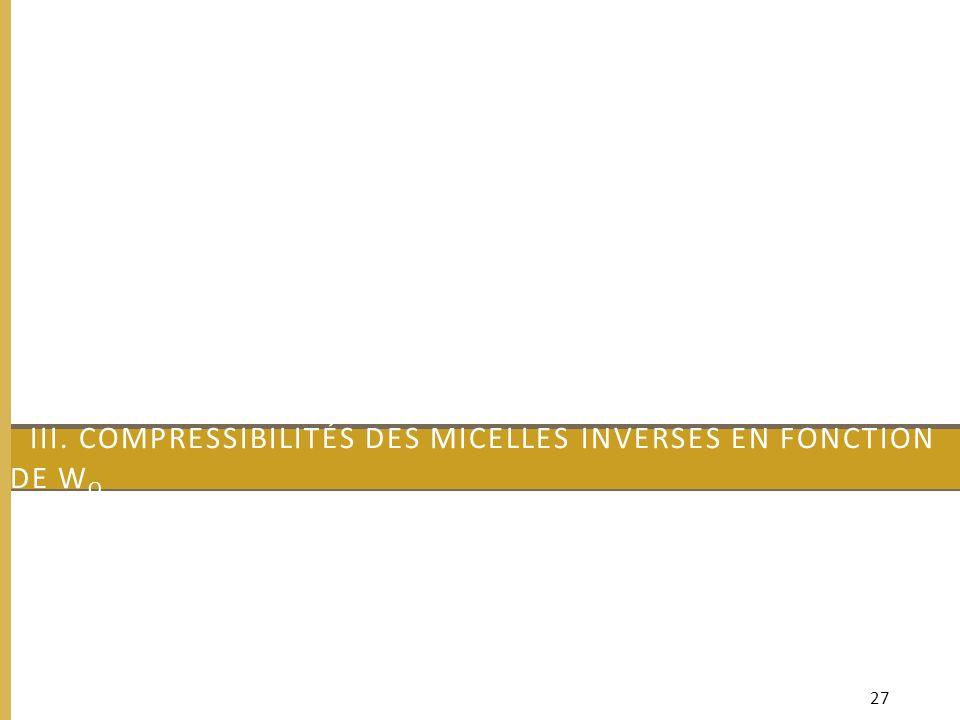 III. COMPRESSIBILITÉS DES MICELLES INVERSES EN FONCTION DE WO