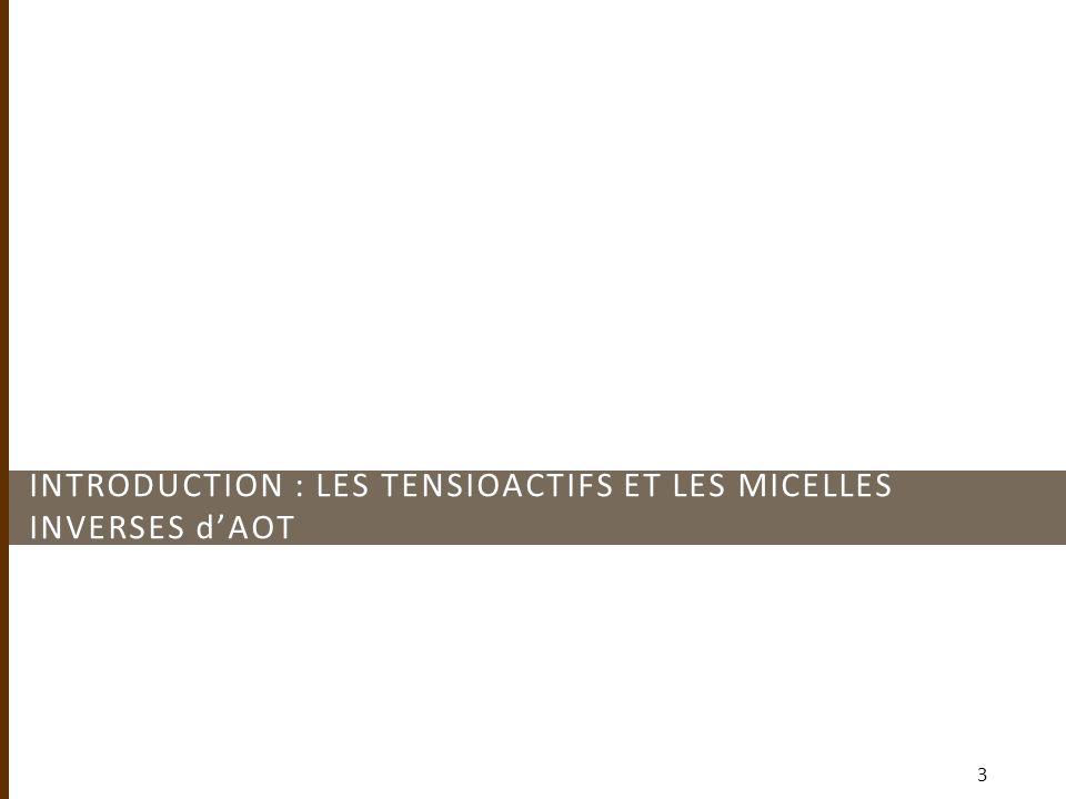 INTRODUCTION : LES TENSIOACTIFS ET LES MICELLES INVERSES d'AOT