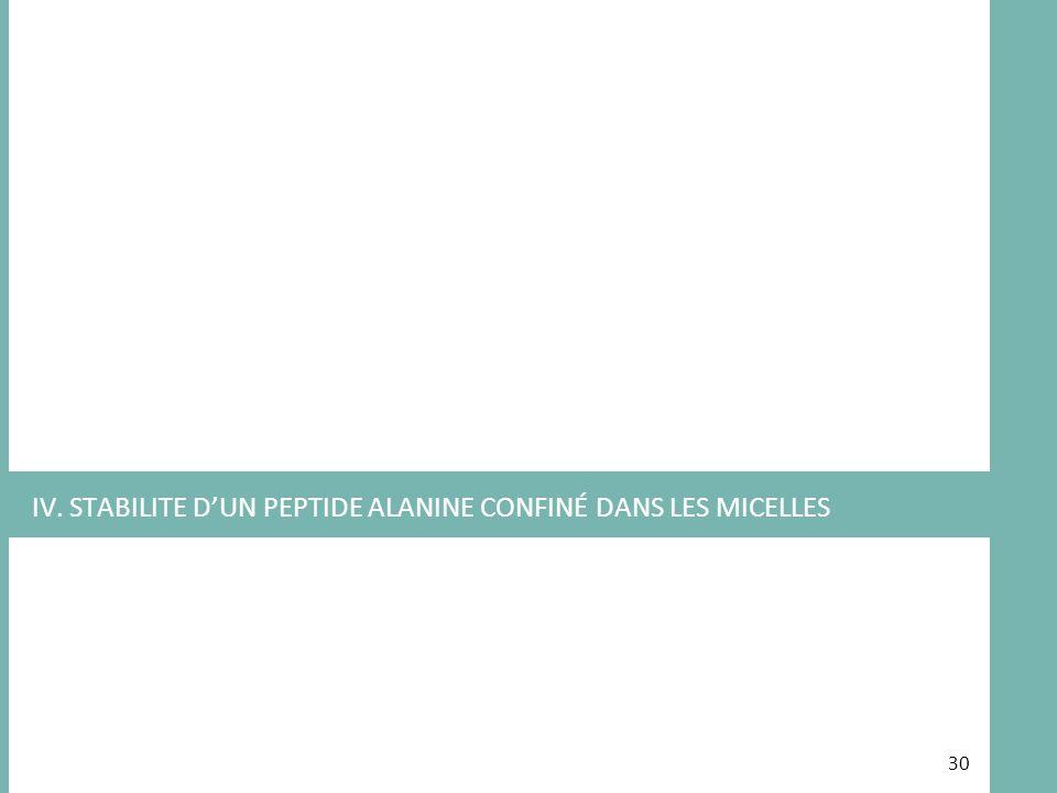 IV. STABILITE D'UN PEPTIDE ALANINE CONFINÉ DANS LES MICELLES