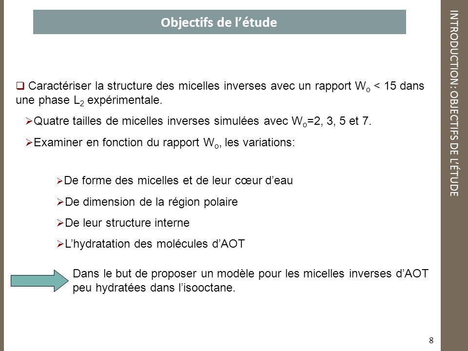 Objectifs de l'étude 8 INTRODUCTION: OBJECTIFS DE L'ÉTUDE
