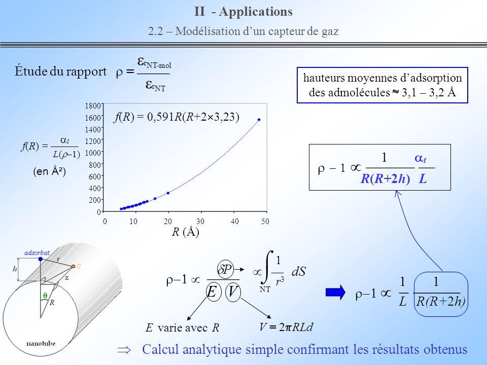 R(R+2h) L   erNT-mol —— erNT r - 1  ——— — r3 E V